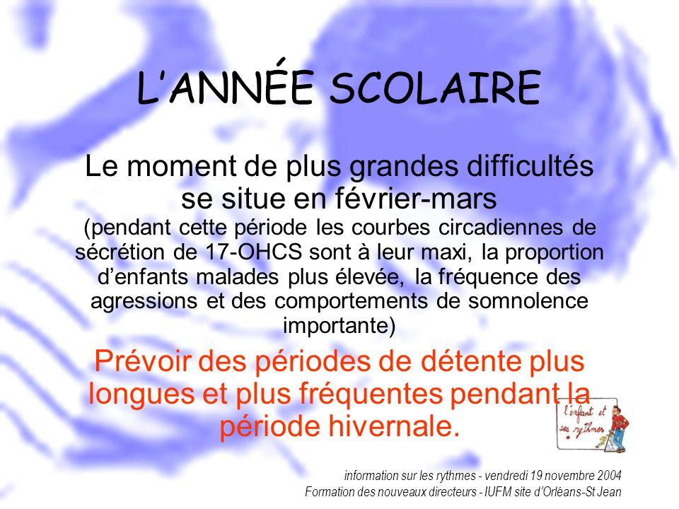 information sur les rythmes - vendredi 19 novembre 2004 Formation des nouveaux directeurs - IUFM site dOrléans-St Jean LANNÉE SCOLAIRE Le moment de pl