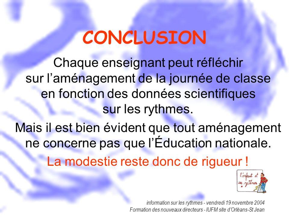 information sur les rythmes - vendredi 19 novembre 2004 Formation des nouveaux directeurs - IUFM site dOrléans-St Jean CONCLUSION Chaque enseignant pe