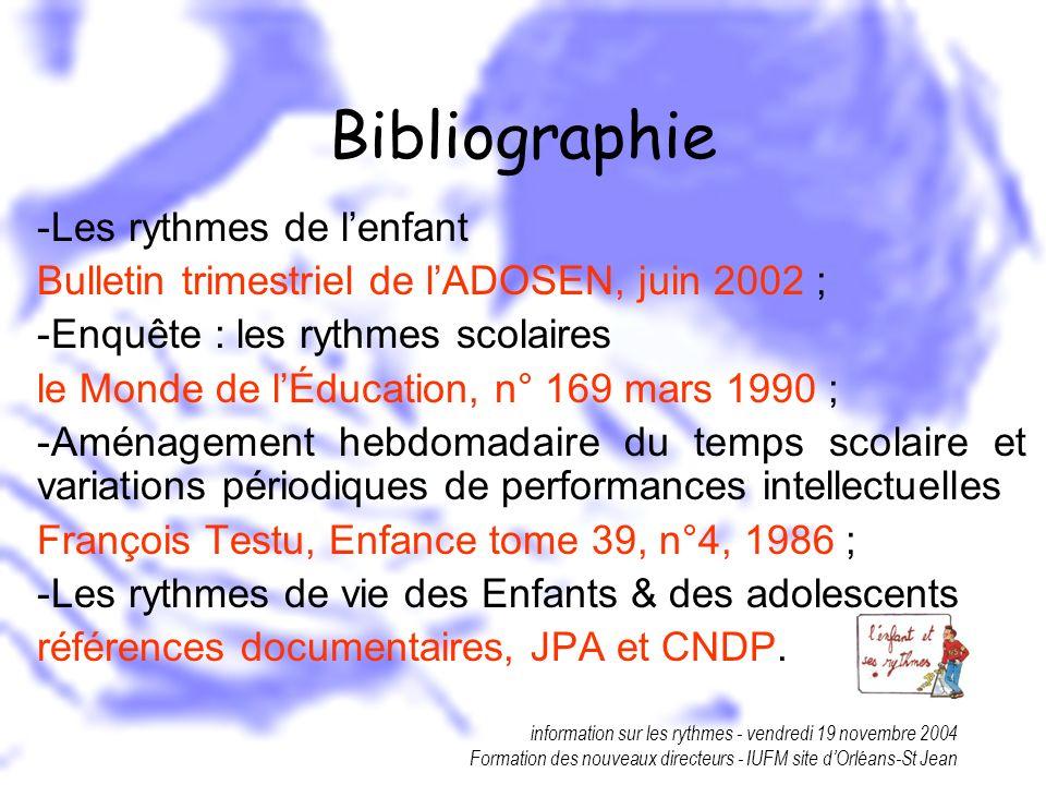 information sur les rythmes - vendredi 19 novembre 2004 Formation des nouveaux directeurs - IUFM site dOrléans-St Jean Bibliographie -Les rythmes de l