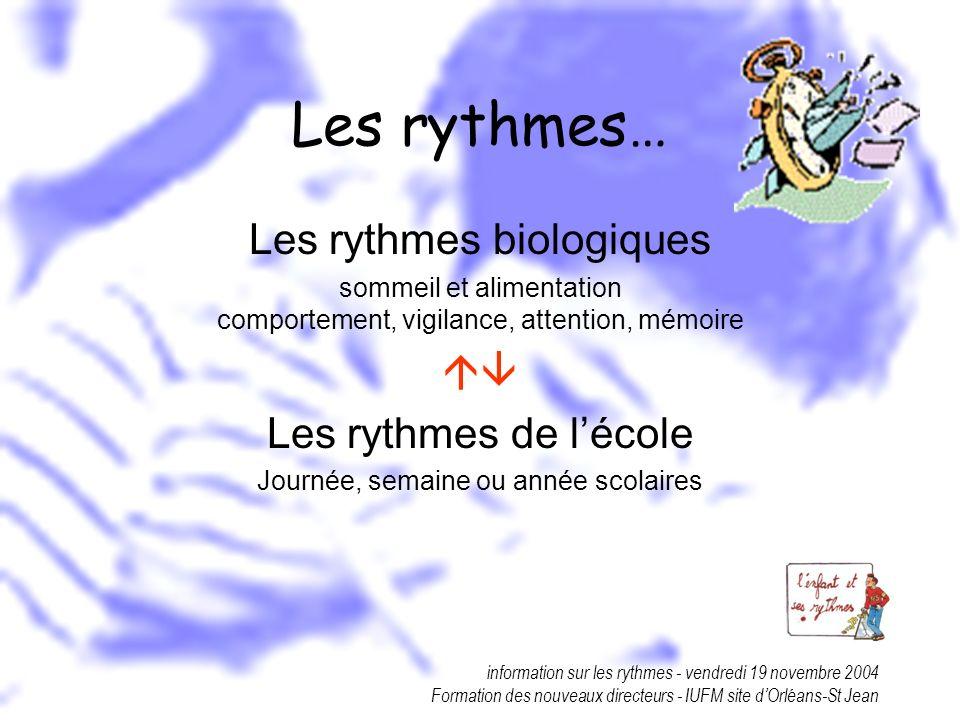 information sur les rythmes - vendredi 19 novembre 2004 Formation des nouveaux directeurs - IUFM site dOrléans-St Jean La semaine de 4 jours et demi semble être la meilleure solution.