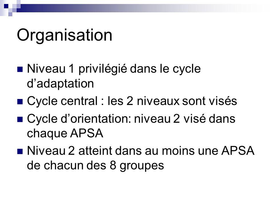 Organisation Niveau 1 privilégié dans le cycle dadaptation Cycle central : les 2 niveaux sont visés Cycle dorientation: niveau 2 visé dans chaque APSA