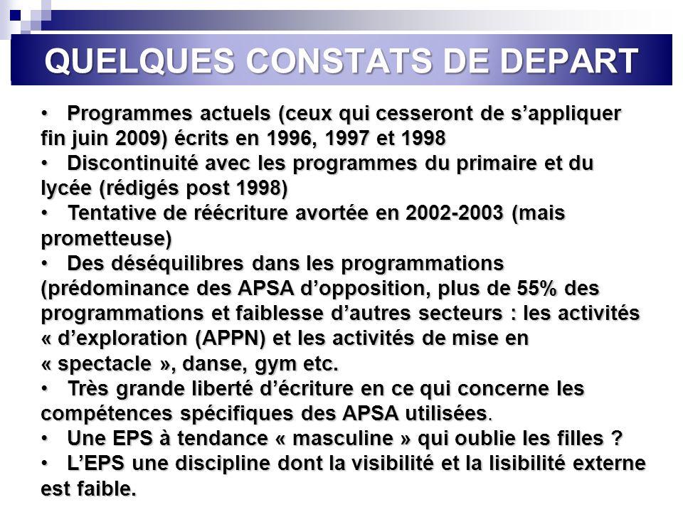QUELQUES CONSTATS DE DEPART Programmes actuels (ceux qui cesseront de sappliquer fin juin 2009) écrits en 1996, 1997 et 1998Programmes actuels (ceux q