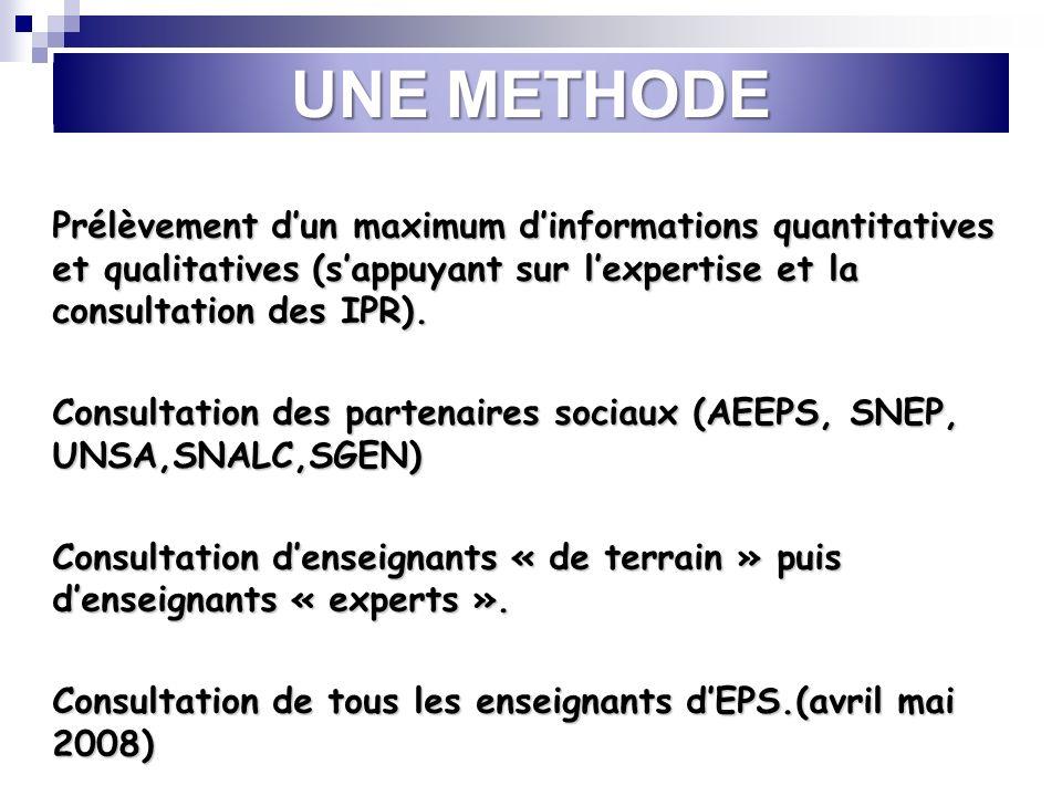 UNE METHODE Prélèvement dun maximum dinformations quantitatives et qualitatives (sappuyant sur lexpertise et la consultation des IPR). Consultation de