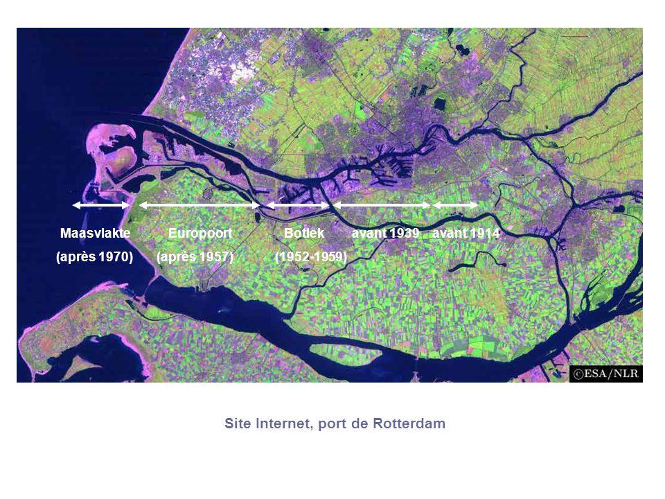 Site Internet, port de Rotterdam Maasvlakte Europoort Botlek avant 1939 avant 1914 (après 1970) (après 1957) (1952-1959)