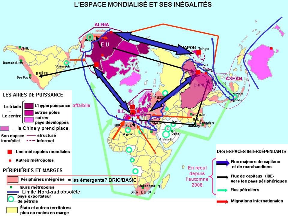 Limite Nord-sud obsolète En recul depuis lautomne 2008 affaiblie... la Chine y prend place. ASEAN = les émergents? BRIC/BASIC