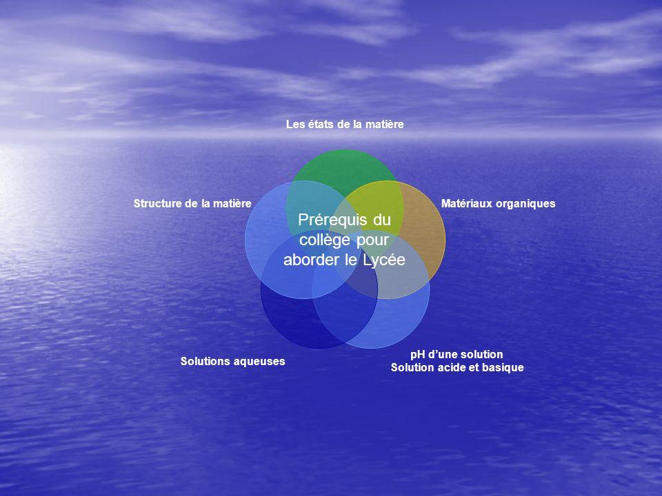 Les états de la matière Matériaux organiques pH dune solution Solution acide et basique Solutions aqueuses Structure de la matière Prérequis du collèg