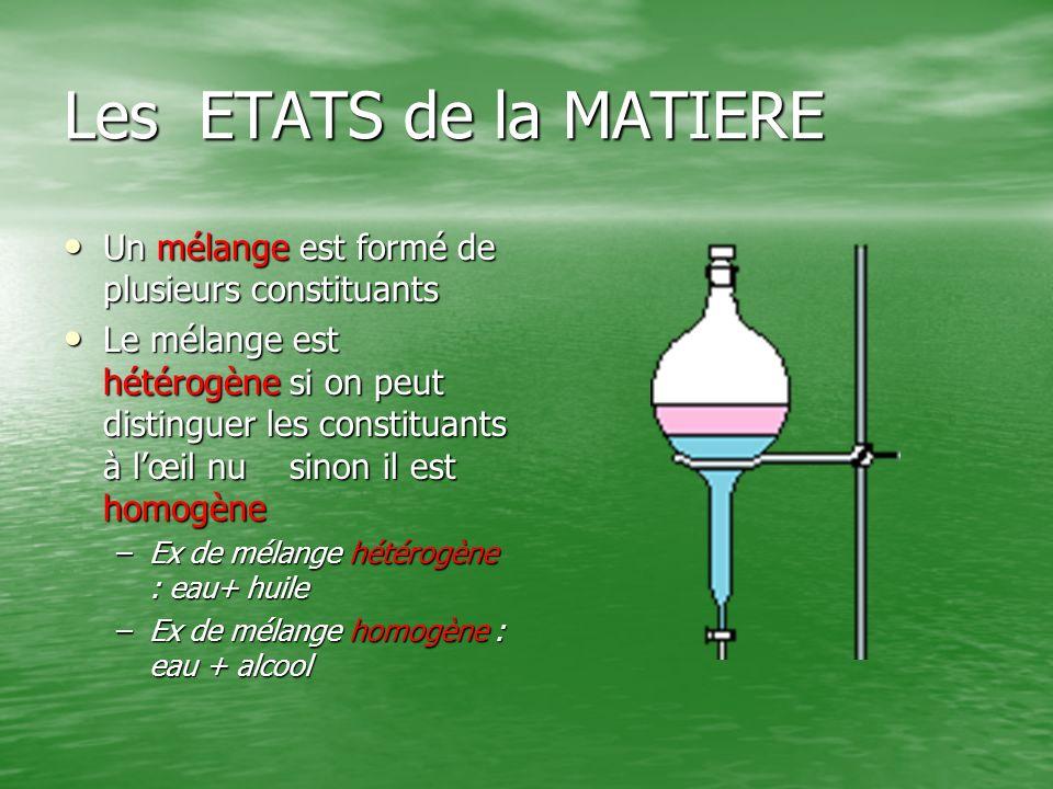 Les ETATS de la MATIERE Un mélange est formé de plusieurs constituants Un mélange est formé de plusieurs constituants Le mélange est hétérogène si on