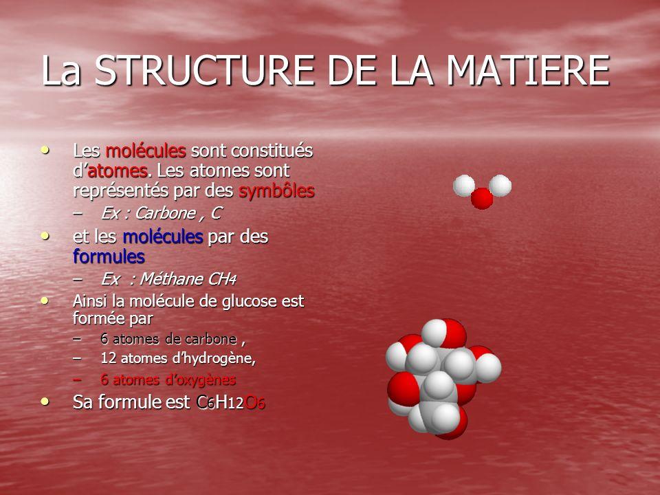 La STRUCTURE DE LA MATIERE Les molécules sont constitués datomes. Les atomes sont représentés par des symbôles Les molécules sont constitués datomes.