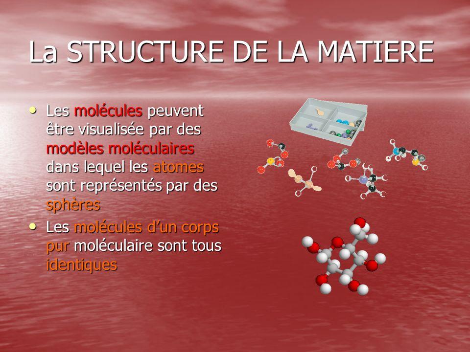La STRUCTURE DE LA MATIERE Un ion résulte dun gain ou de la perte dun ou plusieurs électrons par un atomes ou un groupe datomes.