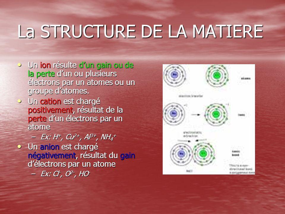 La STRUCTURE DE LA MATIERE Un ion résulte dun gain ou de la perte dun ou plusieurs électrons par un atomes ou un groupe datomes. Un ion résulte dun ga