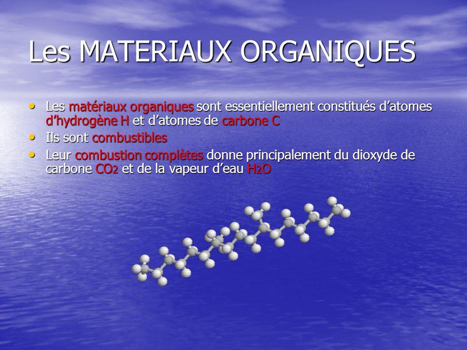 Les MATERIAUX ORGANIQUES Les matériaux organiques sont essentiellement constitués datomes dhydrogène H et datomes de carbone C Les matériaux organique