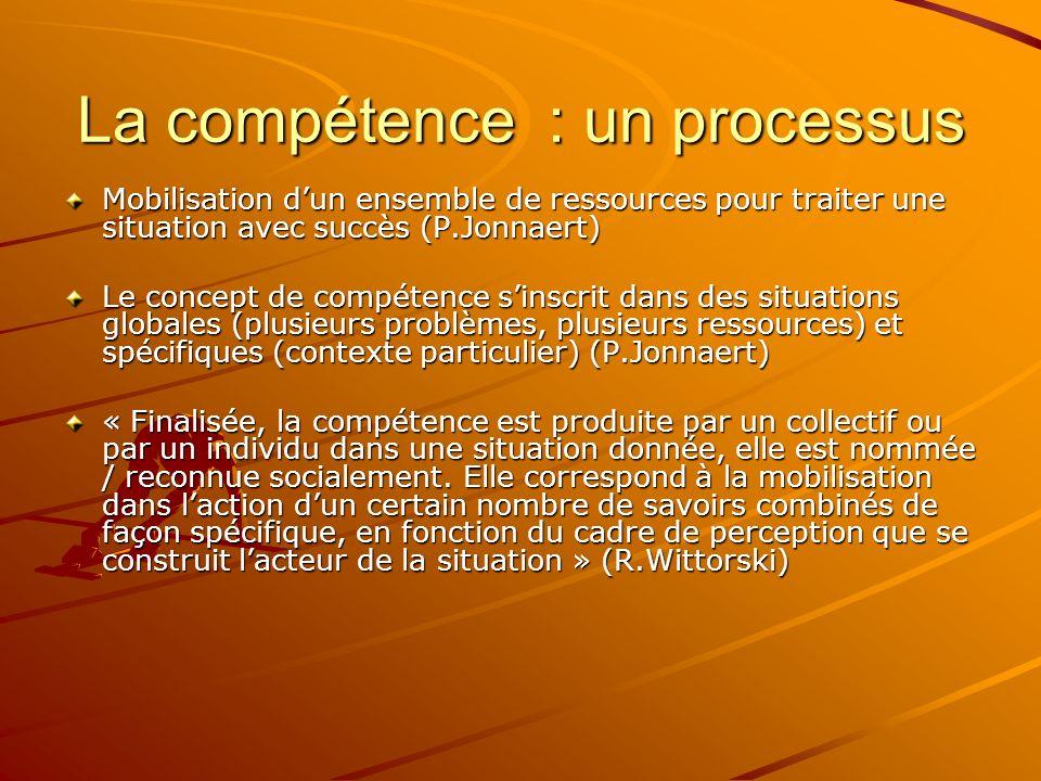 La compétence : un processus Mobilisation dun ensemble de ressources pour traiter une situation avec succès (P.Jonnaert) Le concept de compétence sinscrit dans des situations globales (plusieurs problèmes, plusieurs ressources) et spécifiques (contexte particulier) (P.Jonnaert) « Finalisée, la compétence est produite par un collectif ou par un individu dans une situation donnée, elle est nommée / reconnue socialement.