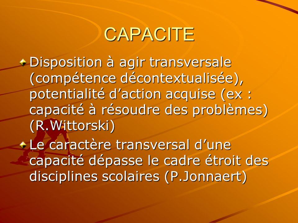 CAPACITE Disposition à agir transversale (compétence décontextualisée), potentialité daction acquise (ex : capacité à résoudre des problèmes) (R.Wittorski) Le caractère transversal dune capacité dépasse le cadre étroit des disciplines scolaires (P.Jonnaert)
