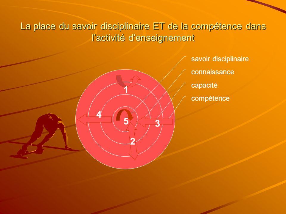 La place du savoir disciplinaire ET de la compétence dans lactivité denseignement 1 2 3 4 5