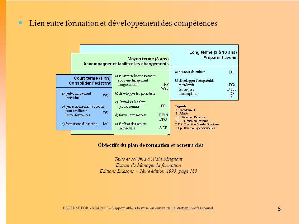 DGRH/MIFOR - Mai 2008 - Support utile à la mise en œuvre de lentretien professionnel 6 Lien entre formation et développement des compétences Texte et
