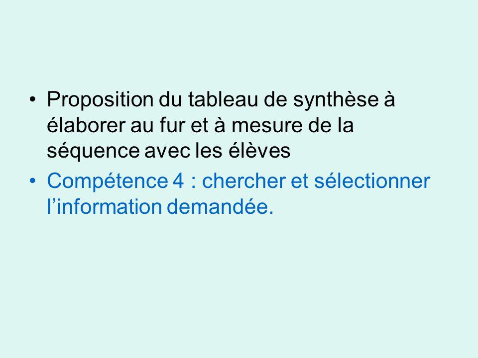 Proposition du tableau de synthèse à élaborer au fur et à mesure de la séquence avec les élèves Compétence 4 : chercher et sélectionner linformation demandée.