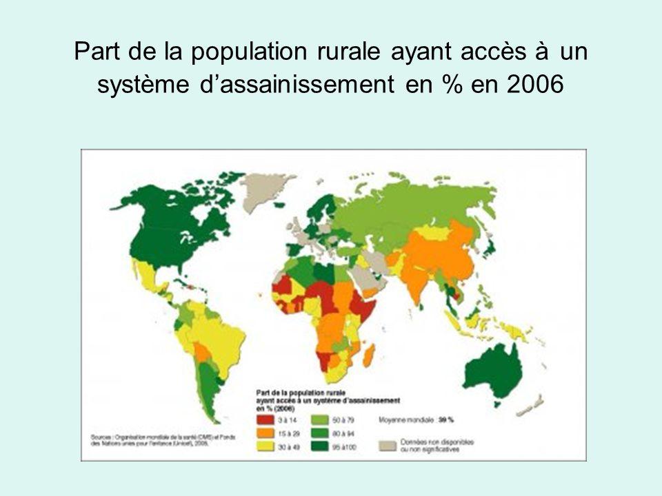 Part de la population rurale ayant accès à un système dassainissement en % en 2006