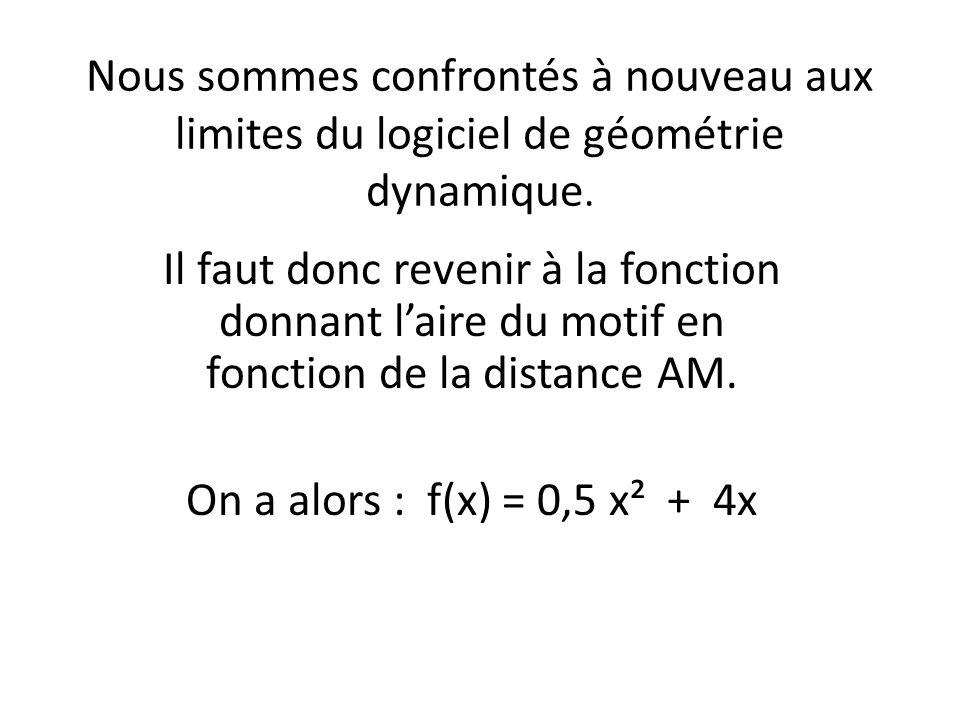 Nous sommes confrontés à nouveau aux limites du logiciel de géométrie dynamique. Il faut donc revenir à la fonction donnant laire du motif en fonction