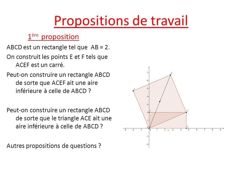 Propositions de travail 1 ère proposition ABCD est un rectangle tel que AB = 2. On construit les points E et F tels que ACEF est un carré. Peut-on con