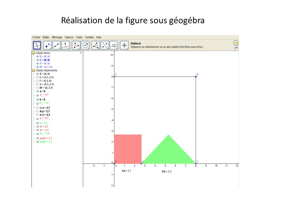 Le cadre géométrique met en évidence la solution AM=0.
