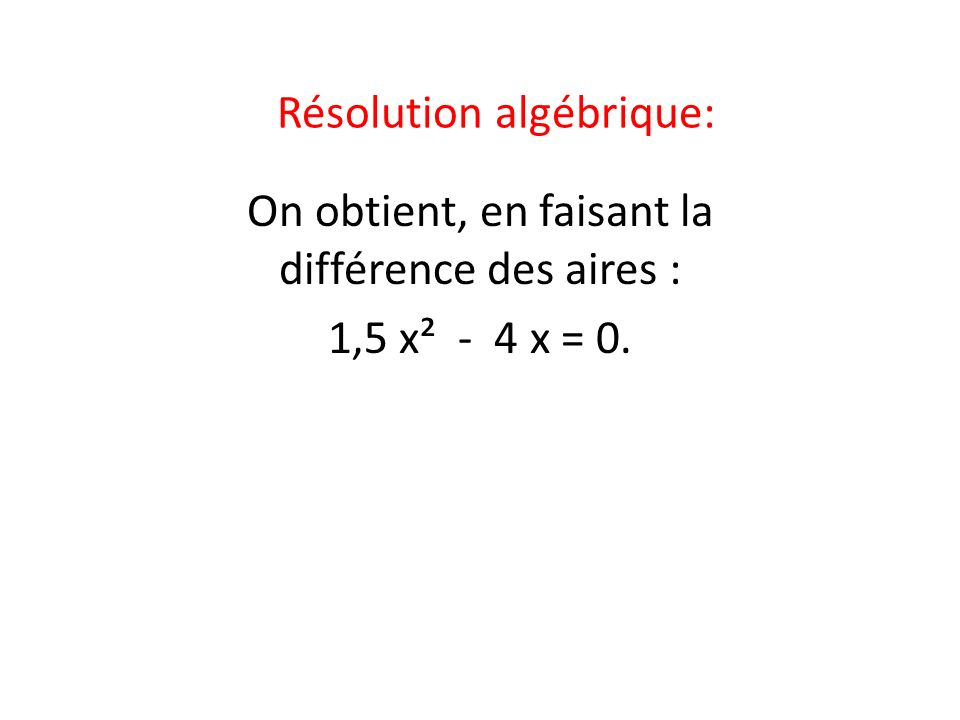 Résolution algébrique: On obtient, en faisant la différence des aires : 1,5 x² - 4 x = 0.