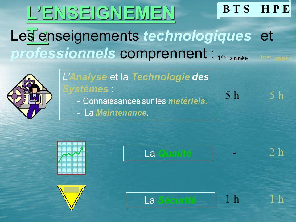 LENSEIGNEME NT : Les enseignements technologiques et professionnels comprennent : B T S H P E 1 ère année 2 ème année 5 h4 h 9 h11 h Les Sciences et T