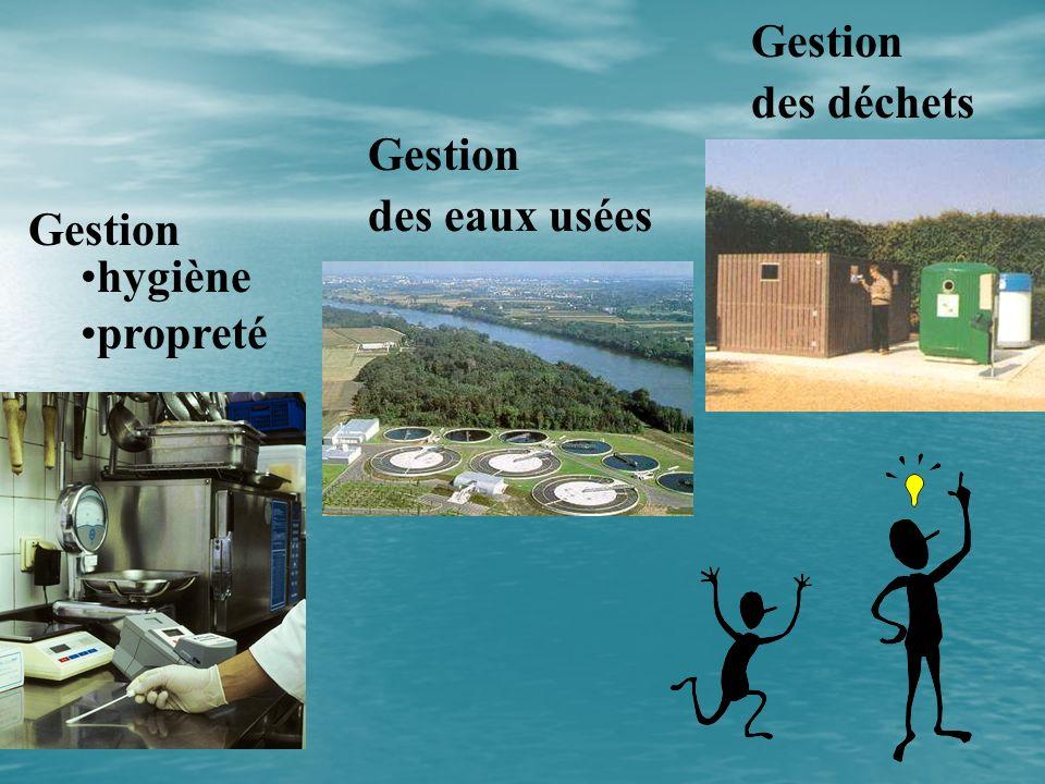 Gestion hygiène propreté Gestion des eaux usées Gestion des déchets