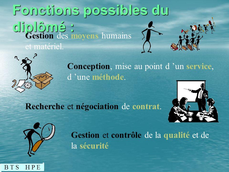 Fonctions possibles du diplômé : Recherche et négociation de contrat.