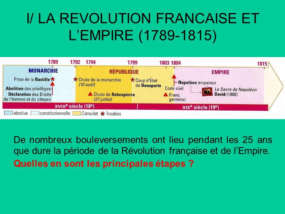 I/ LA REVOLUTION FRANCAISE ET LEMPIRE (1789-1815) De nombreux bouleversements ont lieu pendant les 25 ans que dure la période de la Révolution française et de lEmpire.
