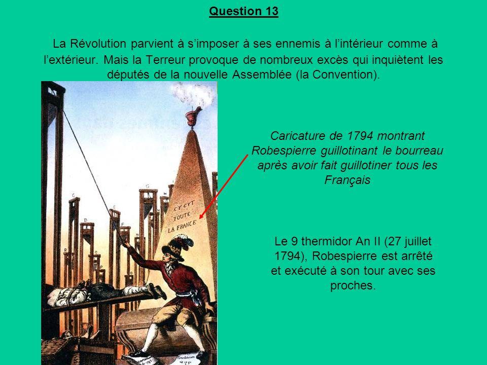 Question 13 La Révolution parvient à simposer à ses ennemis à lintérieur comme à lextérieur.