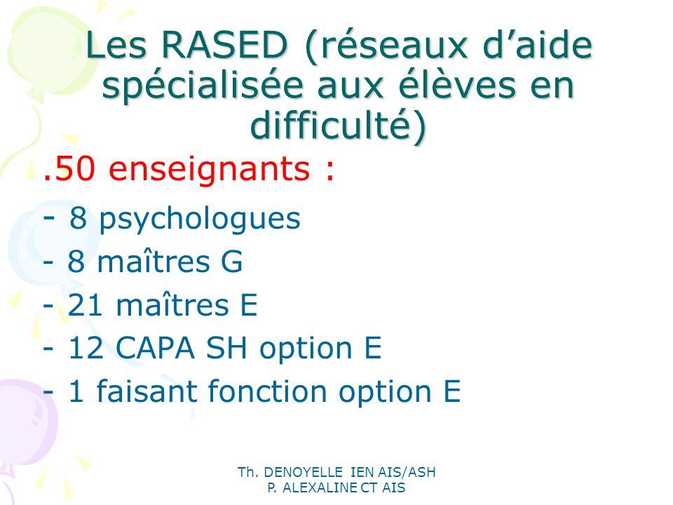 Th. DENOYELLE IEN AIS/ASH P. ALEXALINE CT AIS Les RASED (réseaux daide spécialisée aux élèves en difficulté).50 enseignants : - 8 psychologues -8 maît