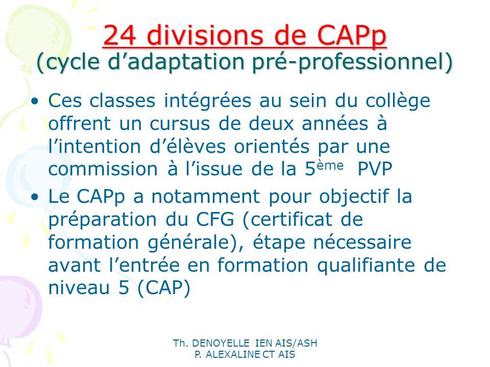 Th. DENOYELLE IEN AIS/ASH P. ALEXALINE CT AIS 24 divisions de CAPp (cycle dadaptation pré-professionnel) Ces classes intégrées au sein du collège offr