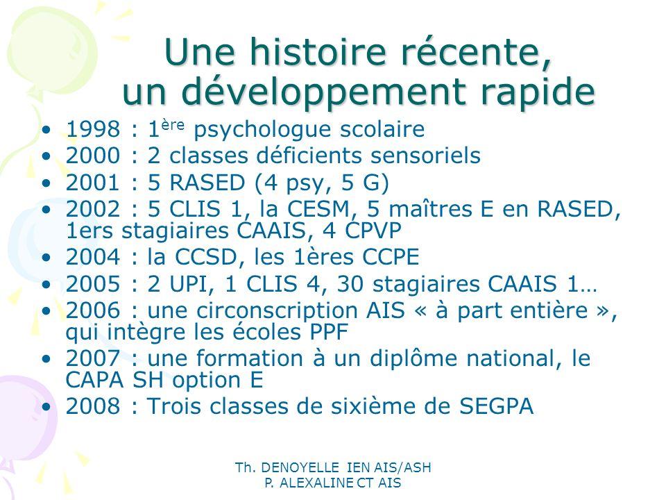 Th. DENOYELLE IEN AIS/ASH P. ALEXALINE CT AIS Une histoire récente, un développement rapide 1998 : 1 ère psychologue scolaire 2000 : 2 classes déficie