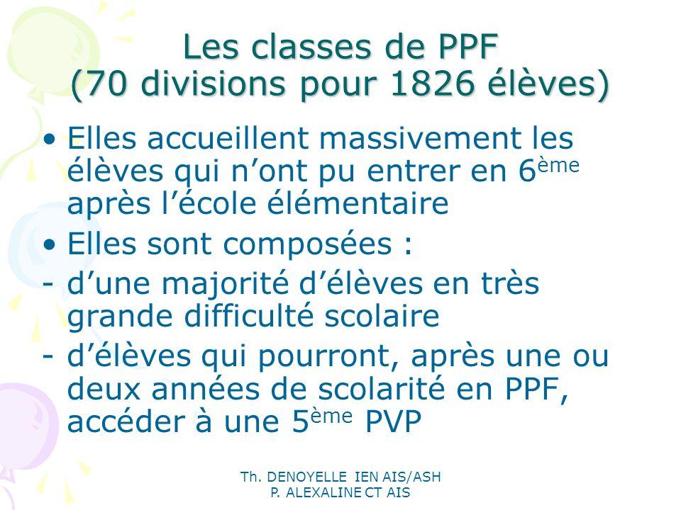 Th. DENOYELLE IEN AIS/ASH P. ALEXALINE CT AIS Les classes de PPF (70 divisions pour 1826 élèves) Elles accueillent massivement les élèves qui nont pu