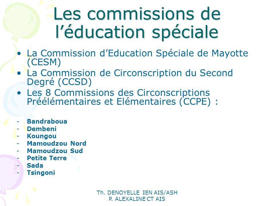 Th. DENOYELLE IEN AIS/ASH P. ALEXALINE CT AIS Les commissions de léducation spéciale La Commission dEducation Spéciale de Mayotte (CESM) La Commission
