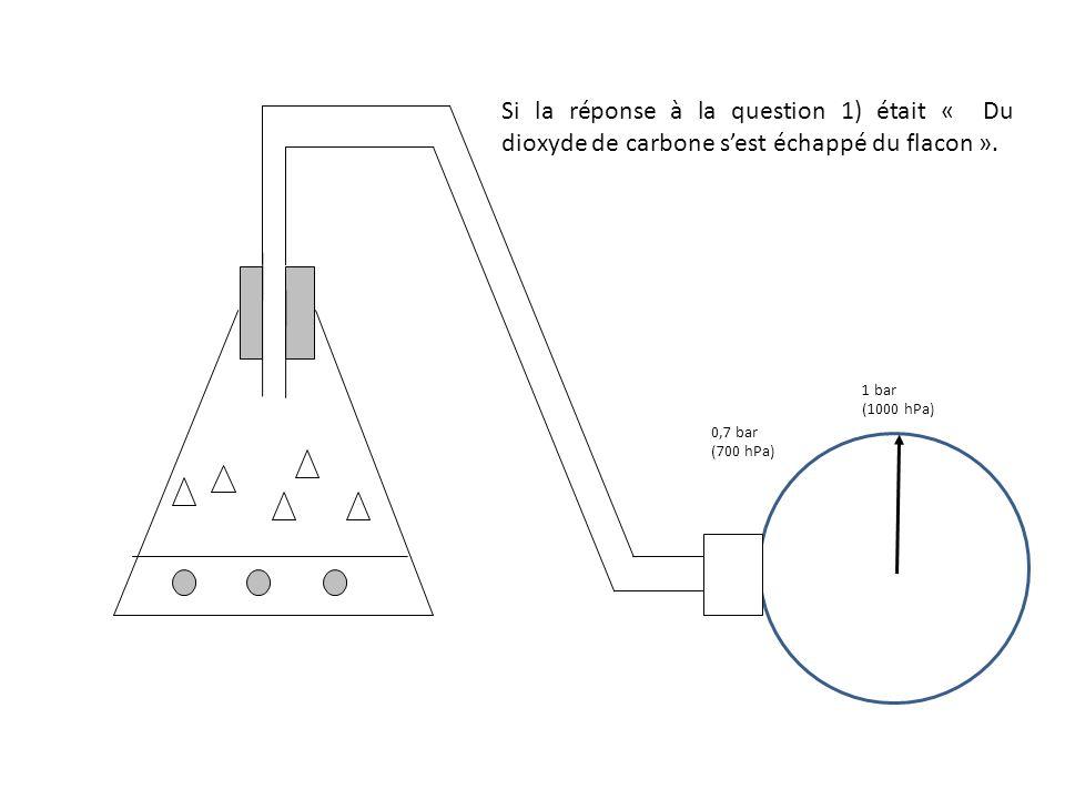 0,7 bar (700 hPa) 1 bar (1000 hPa) Si la réponse à la question 1) était « Du dioxyde de carbone sest échappé du flacon ».