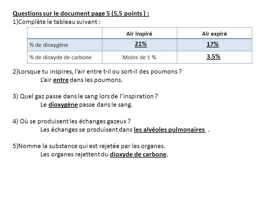 Questions sur le document page 5 (5,5 points ) : 1)Complète le tableau suivant : 2)Lorsque tu inspires, lair entre t-il ou sort-il des poumons ? Lair