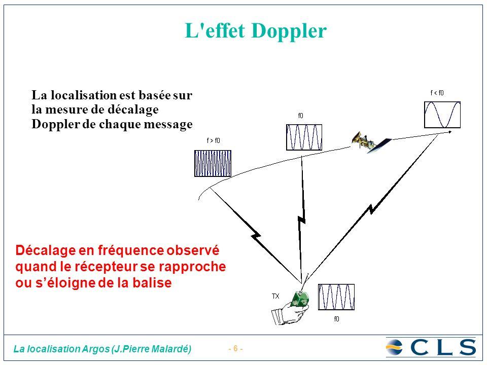 - 6 - La localisation Argos (J.Pierre Malardé) La localisation est basée sur la mesure de décalage Doppler de chaque message Décalage en fréquence obs