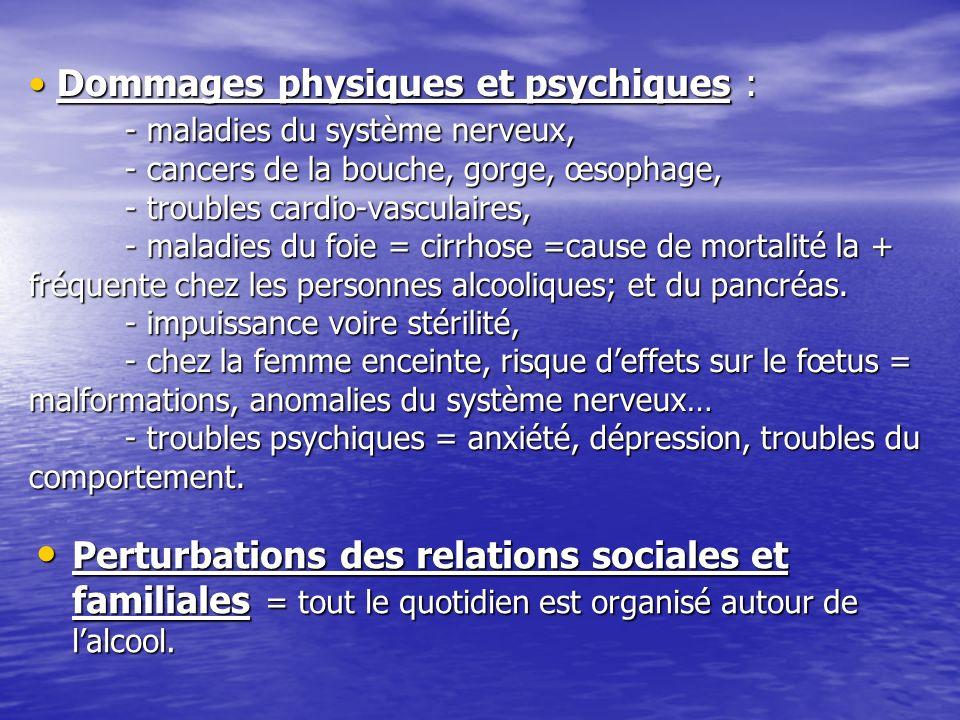 Dommages physiques et psychiques : - maladies du système nerveux, - cancers de la bouche, gorge, œsophage, - troubles cardio-vasculaires, - maladies d