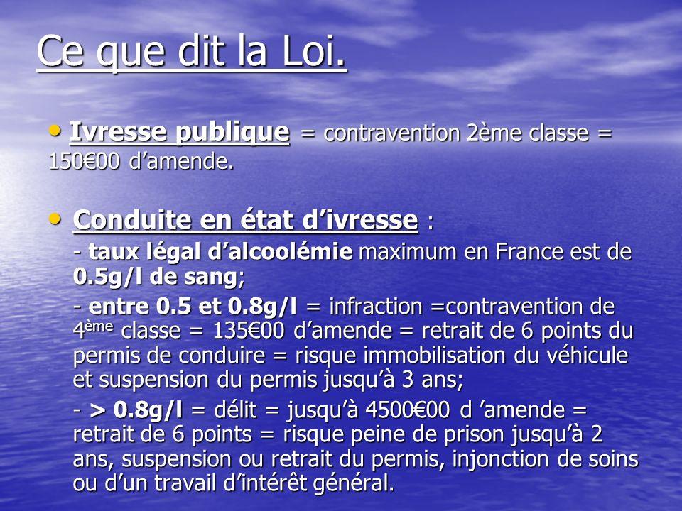 Ce que dit la Loi. Conduite en état divresse : Conduite en état divresse : - taux légal dalcoolémie maximum en France est de 0.5g/l de sang; - entre 0