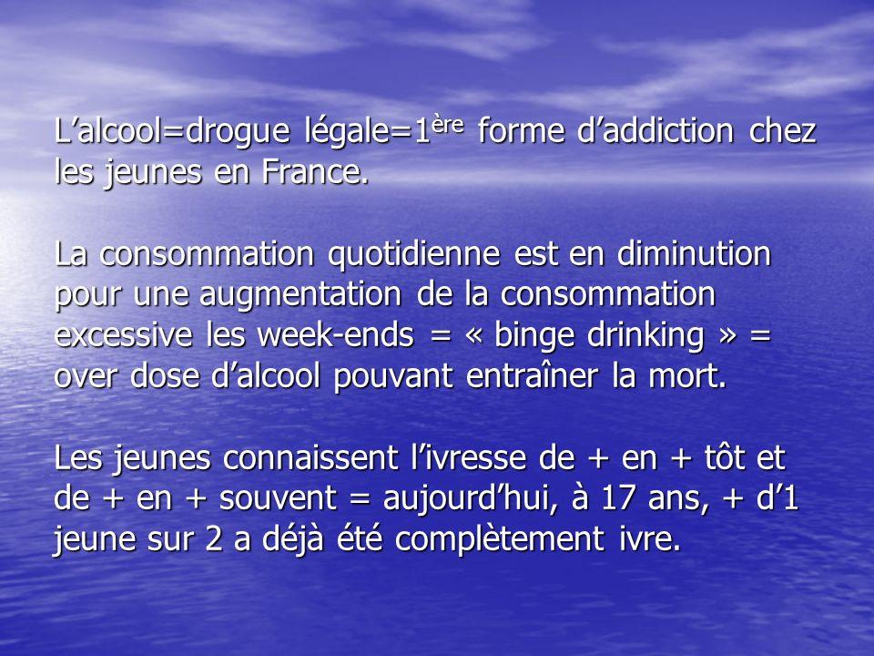 Lalcool=drogue légale=1 ère forme daddiction chez les jeunes en France. La consommation quotidienne est en diminution pour une augmentation de la cons