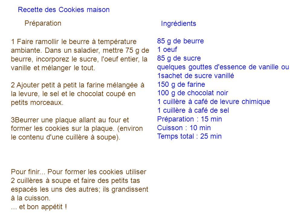 1 Faire ramollir le beurre à température ambiante. Dans un saladier, mettre 75 g de beurre, incorporez le sucre, l'oeuf entier, la vanille et mélanger