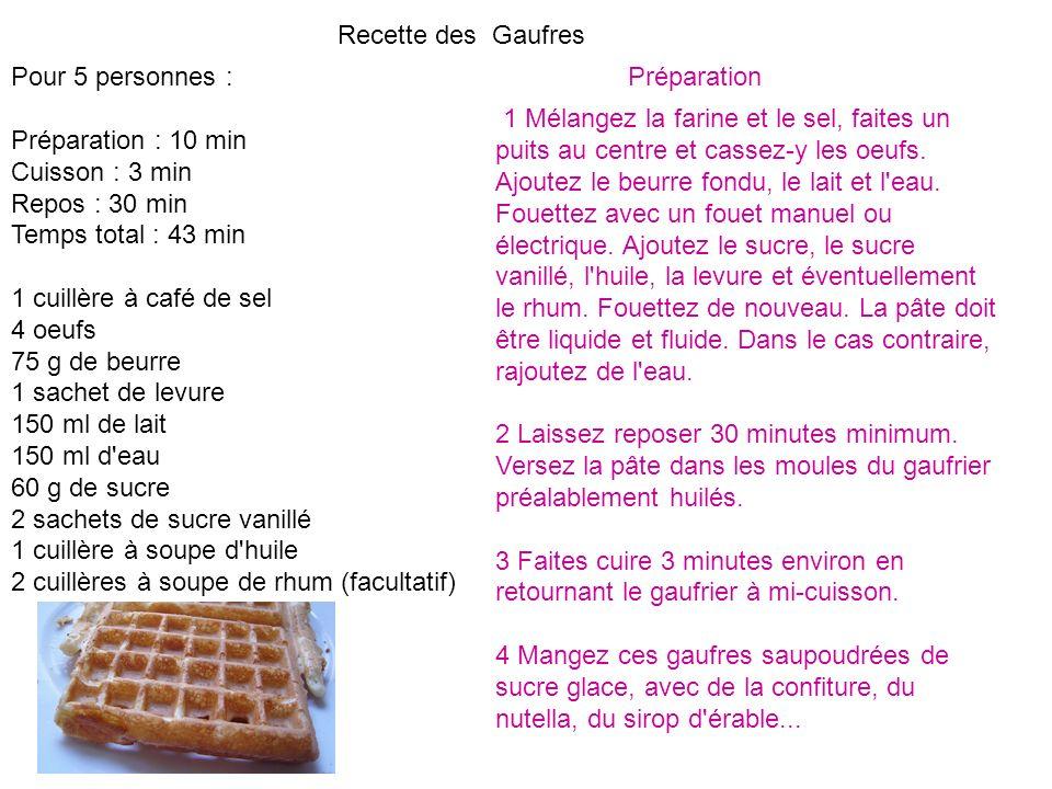 recette du « nuttella » Ingrédients : - 60 g de noisettes - 100 g de sucre - 100 g lait - 40 g d huile de tournesol - 35 g beurre - 30 g cacao Hacher les noisettes puis mettre tous les ingrédients au bain-marie en remuant.