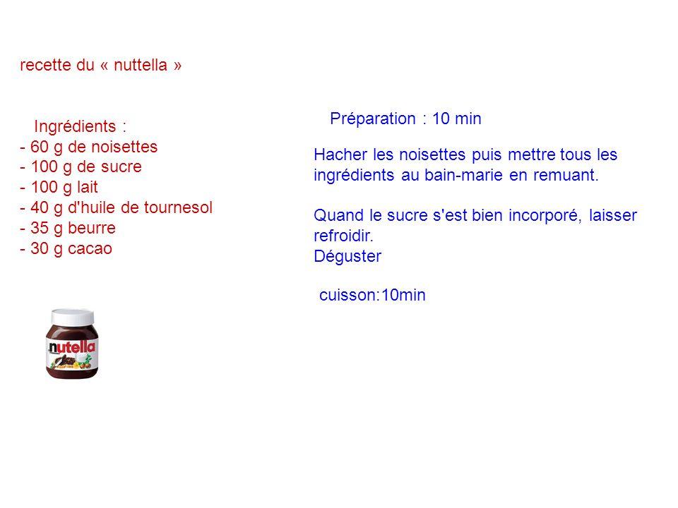 recette du « nuttella » Ingrédients : - 60 g de noisettes - 100 g de sucre - 100 g lait - 40 g d'huile de tournesol - 35 g beurre - 30 g cacao Hacher