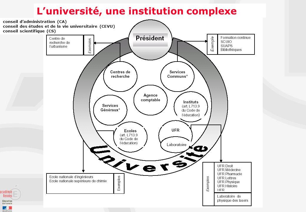 carte des Pôles de Recherche et dEnseignement Supérieur (PRES)