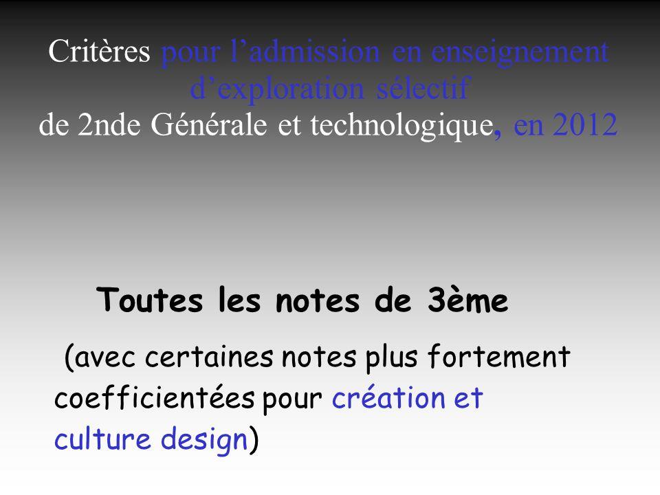 Critères pour ladmission en enseignement dexploration sélectif de 2nde Générale et technologique, en 2012 Toutes les notes de 3ème (avec certaines not