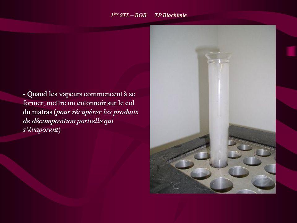 1 ère STL – BGB TP Biochimie - Quand les vapeurs commencent à se former, mettre un entonnoir sur le col du matras (pour récupérer les produits de déco