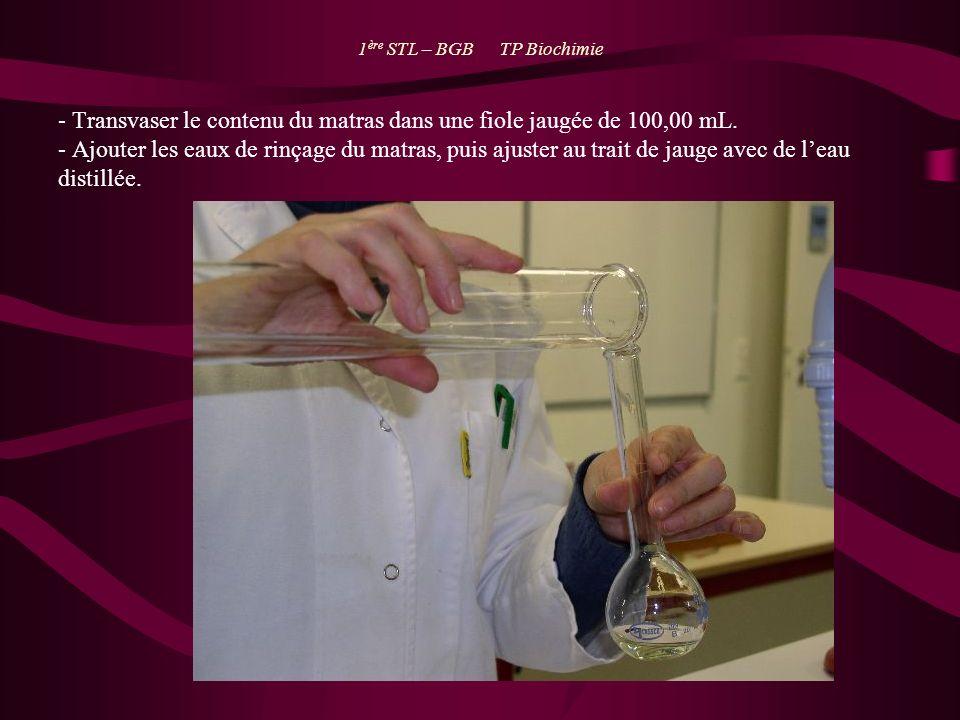 1 ère STL – BGB TP Biochimie - Transvaser le contenu du matras dans une fiole jaugée de 100,00 mL. - Ajouter les eaux de rinçage du matras, puis ajust