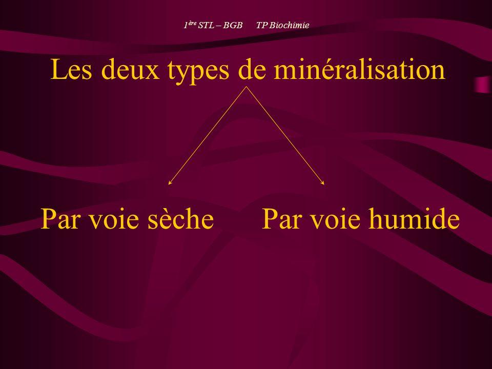 Les deux types de minéralisation Par voie sèchePar voie humide 1 ère STL – BGB TP Biochimie