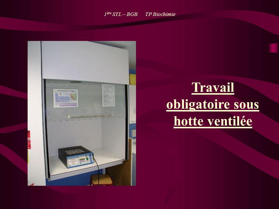 Travail obligatoire sous hotte ventilée 1 ère STL – BGB TP Biochimie